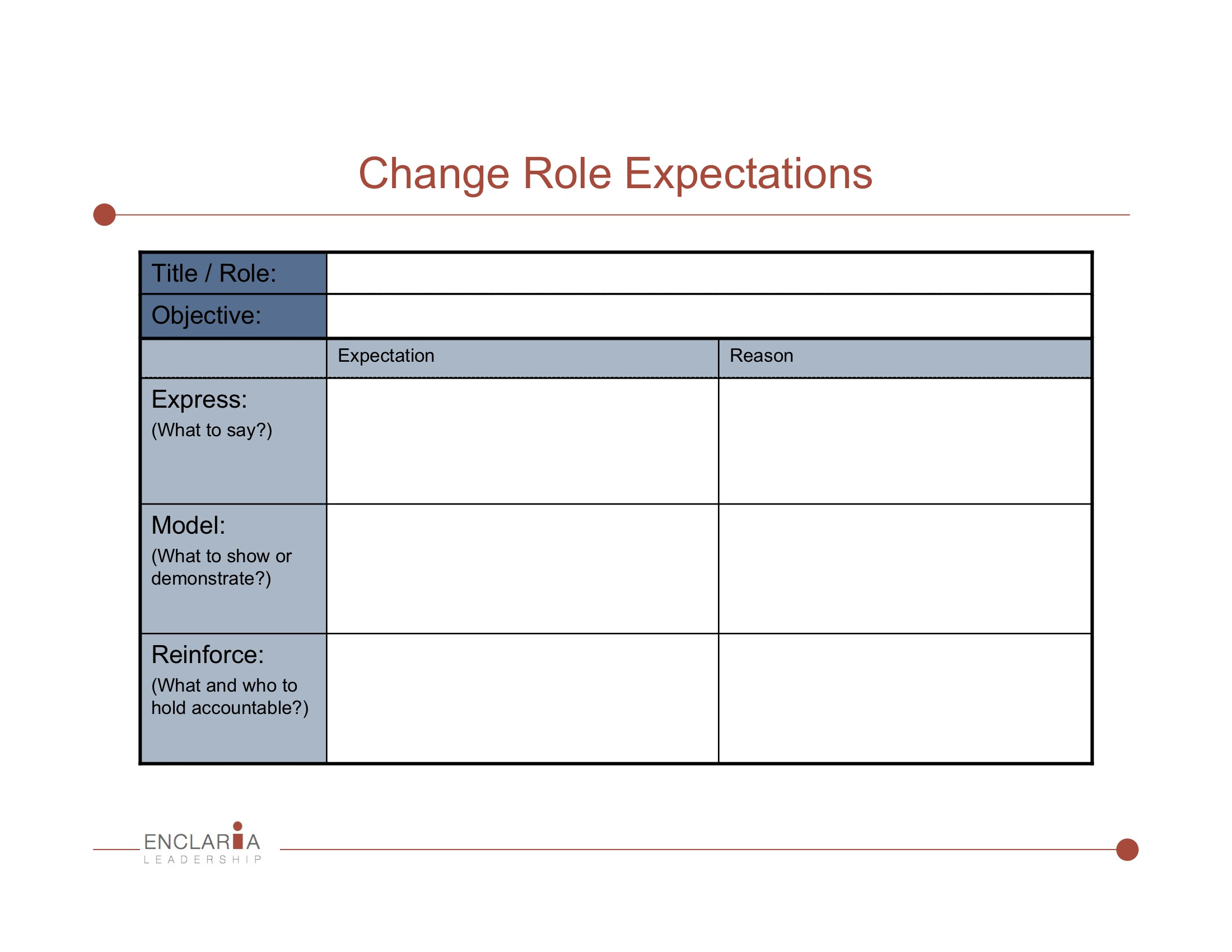 Methodology enclaria influence change at work part 4 methodology template setting expectations for key change roles maxwellsz