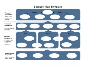 strategy map templates Strategy Map Template | Enclaria: Influence Change at Work